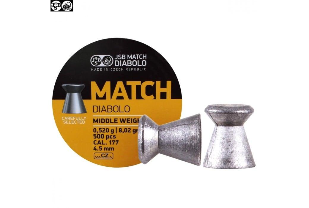 CHUMBO JSB MATCH DIABOLO 500pcs 4.50mm (.177) MIDDLE WEIGHT