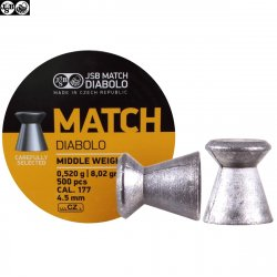 MUNITIONS JSB MATCH DIABOLO 500pcs 4.49mm (.177) MIDDLE WEIGHT
