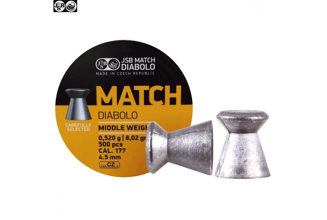 BALINES JSB MATCH DIABOLO 500pcs 4.49mm (.177) MIDDLE WEIGHT