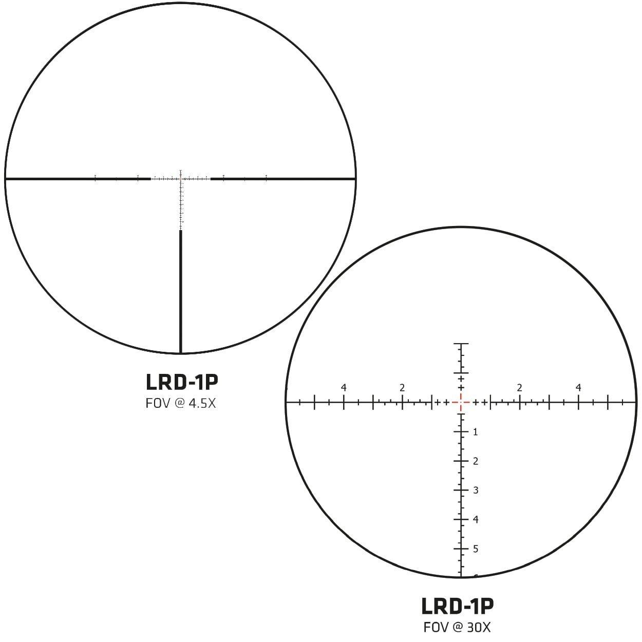LRD-1P